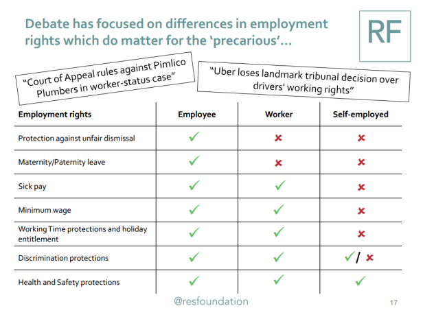 rights-for-self-employed